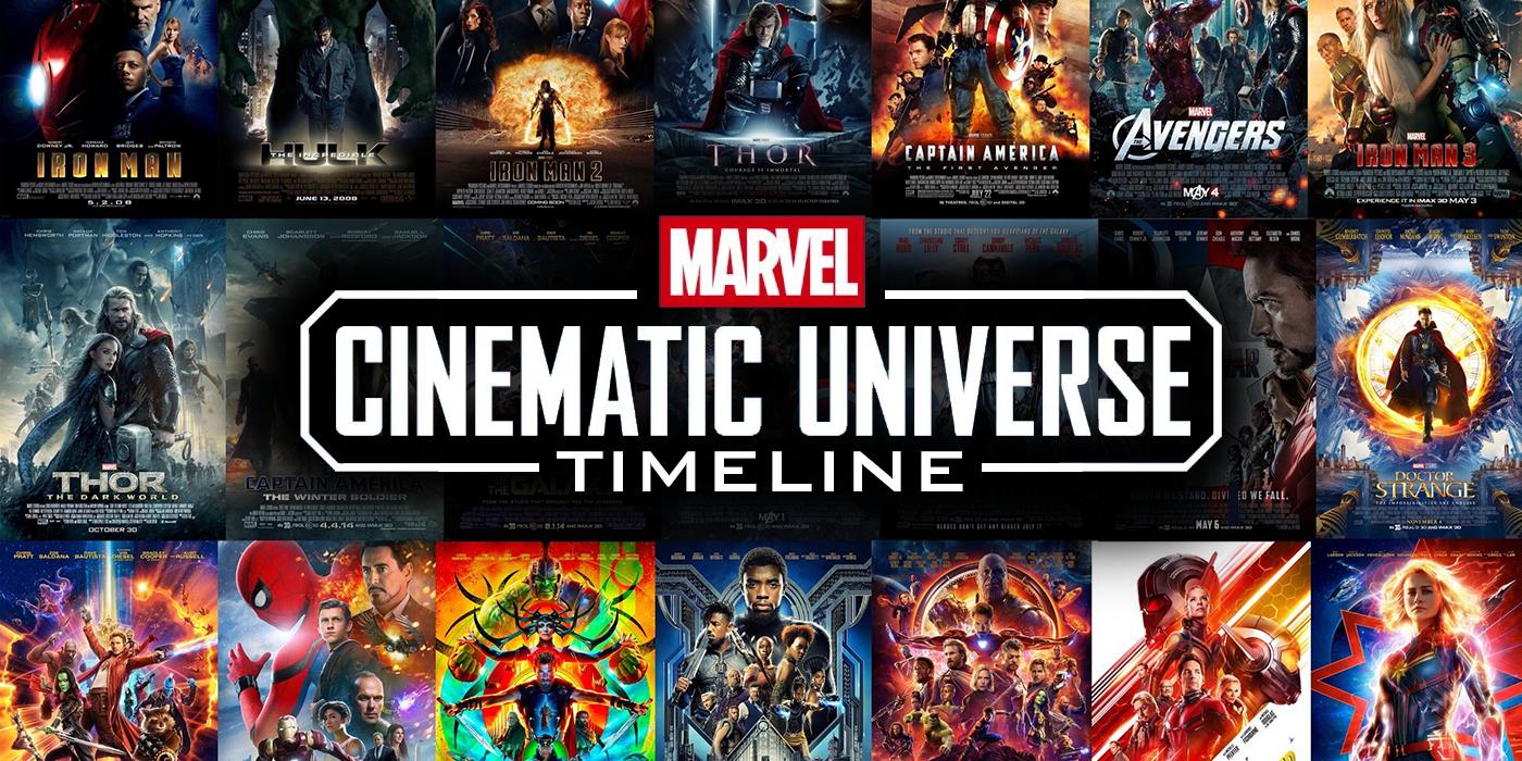 Mcu Timeline Explained Infinity Stones Infinity War Endgame Beyond